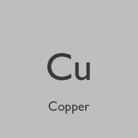 Copper Toxicity Weight Gain